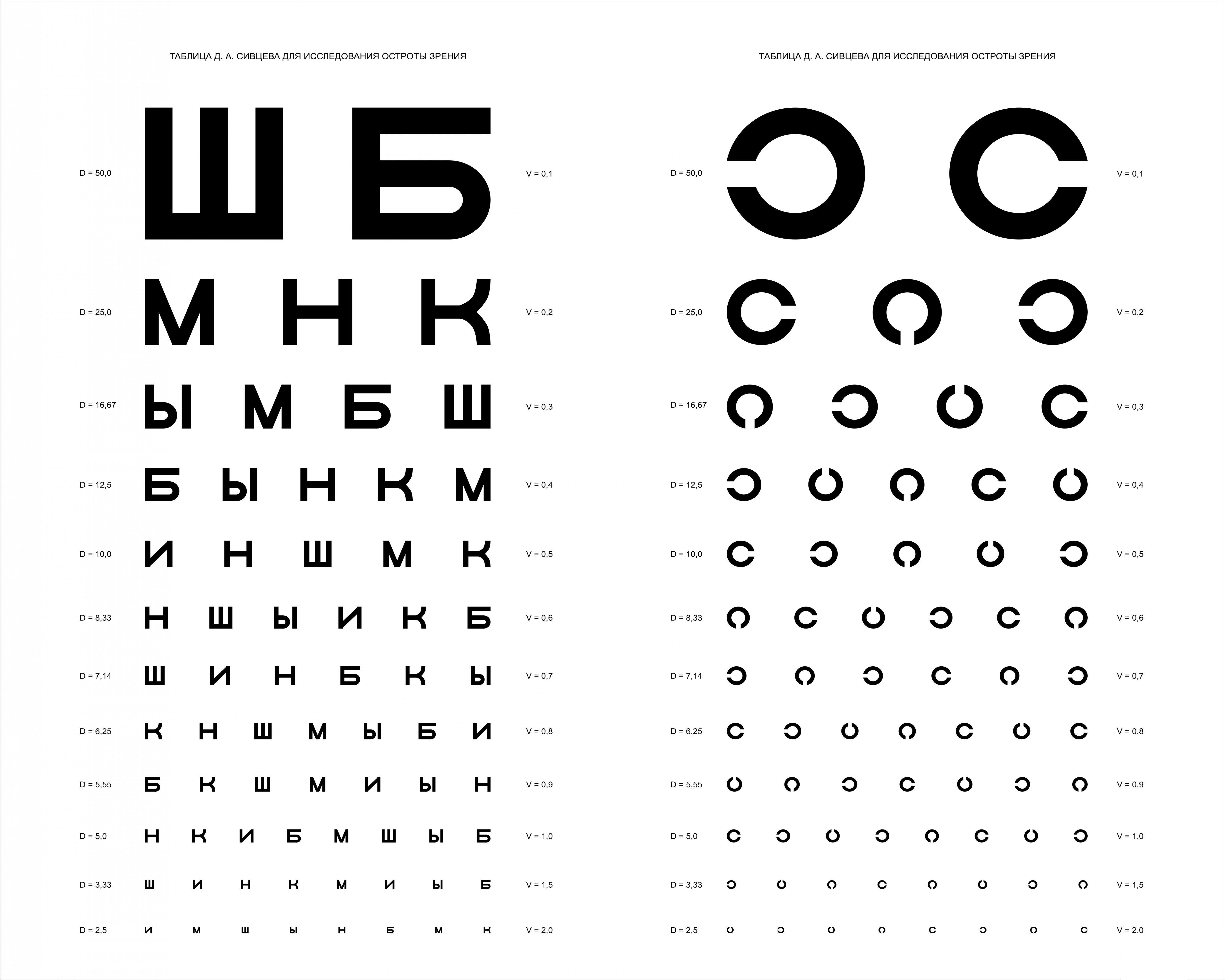 Комплекс упражнений восстановления зрения по жданову